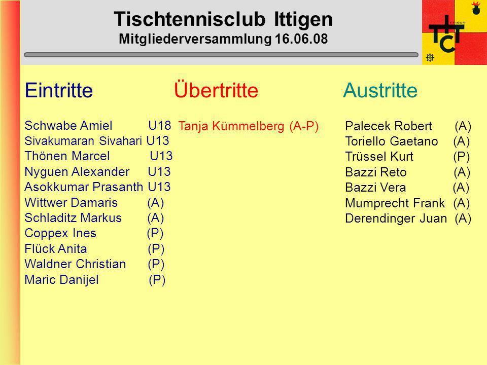 Tischtennisclub Ittigen Mitgliederversammlung 16.06.08 Willkommen zur Mitgliederversammlung 2008 Vom 16. Juni 2008