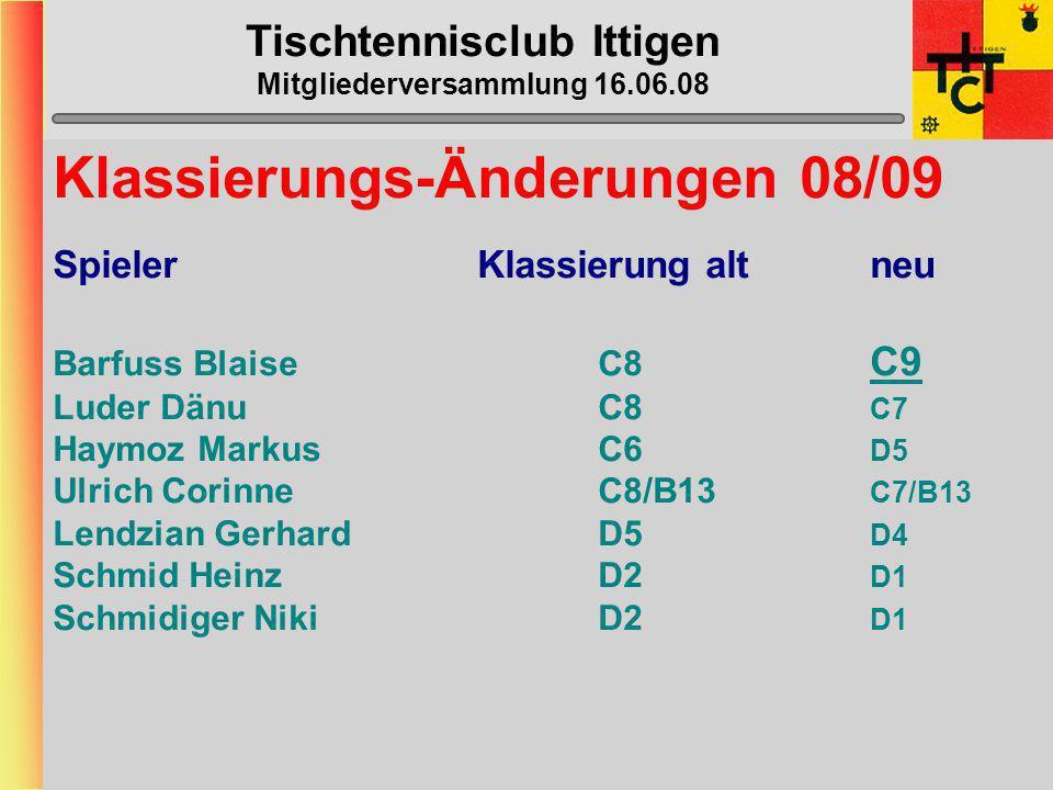 Tischtennisclub Ittigen Mitgliederversammlung 16.06.08 MVP wertvollste/r Spieler/in 16) Tanja Kümmelberg (0) 15) Ivo Furer (0) 14) Leila Zürcher (1) 1