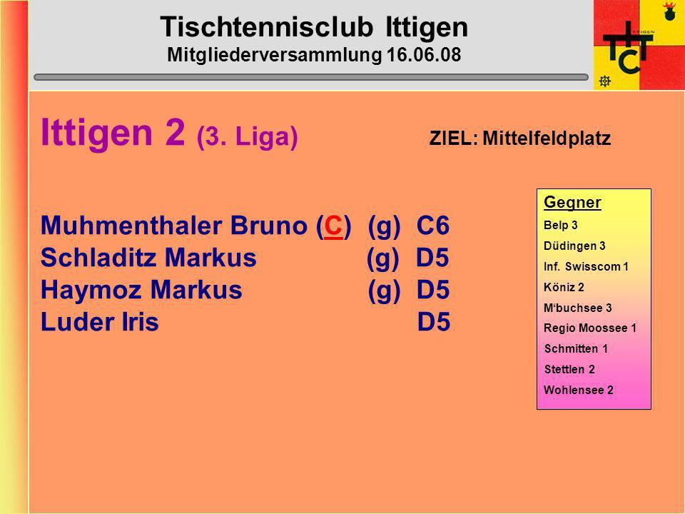 Tischtennisclub Ittigen Mitgliederversammlung 16.06.08 Ittigen 1 (2. Liga) ZIEL: nicht absteigen Barfuss Blaise (g) C9 Wittwer Damaris (g) C8 Ulrich C
