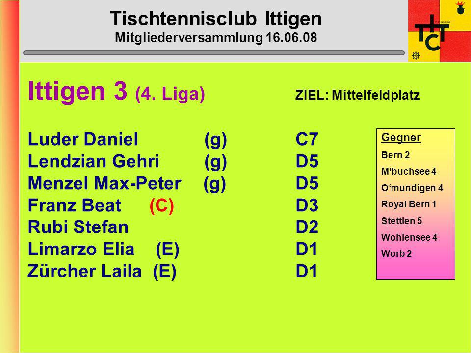 Tischtennisclub Ittigen Mitgliederversammlung 16.06.08 Ittigen 2 (3. Liga) ZIEL: Mittelfeldplatz Muhmenthaler Bruno (C) (g) C6 Schladitz Markus (g) D5