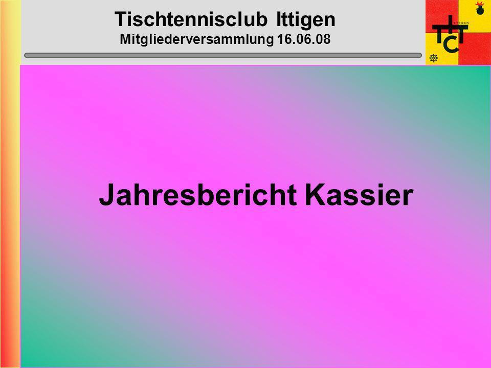 Tischtennisclub Ittigen Mitgliederversammlung 16.06.08 Jahresbericht Kassier