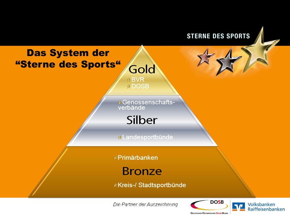 Das System der Sterne des Sports Genossenschafts- verbände Landesportbünde BVR DOSB Primärbanken Kreis-/ Stadtsportbünde