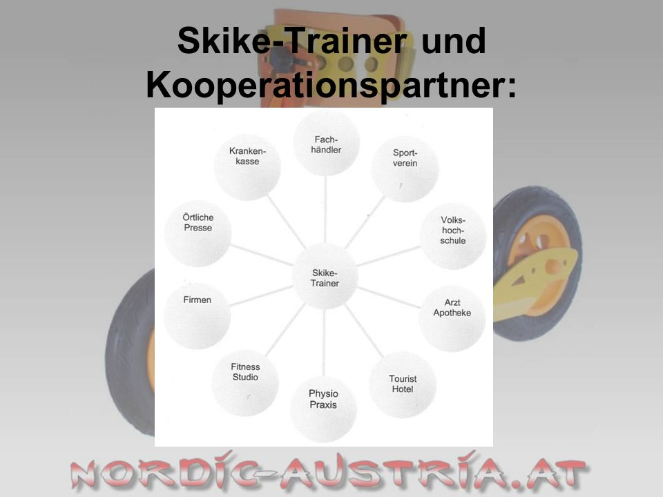 Skike-Trainer und Kooperationspartner: