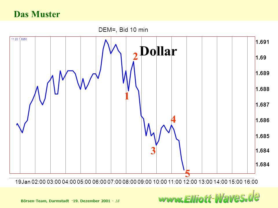 Börsen-Team, Darmstadt ·19. Dezember 2001 - 18 DEM=, Bid 10 min 19Jan 02:00 03:00 04:00 05:00 06:00 07:00 08:00 09:00 10:00 11:00 12:00 13:00 14:00 15