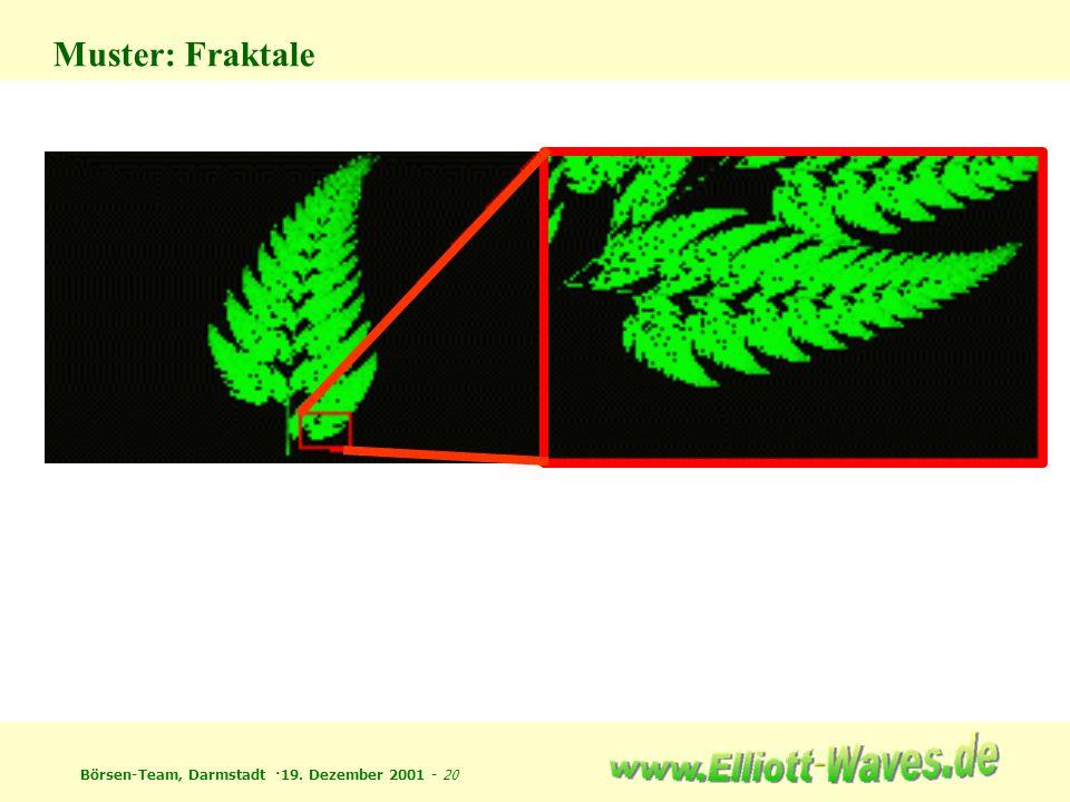 Börsen-Team, Darmstadt ·19. Dezember 2001 - 20 Muster: Fraktale
