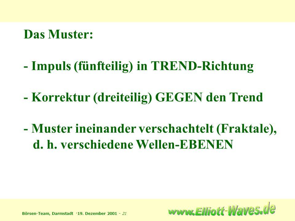 Börsen-Team, Darmstadt ·19. Dezember 2001 - 21 Das Muster: - Impuls (fünfteilig) in TREND-Richtung - Korrektur (dreiteilig) GEGEN den Trend - Muster i