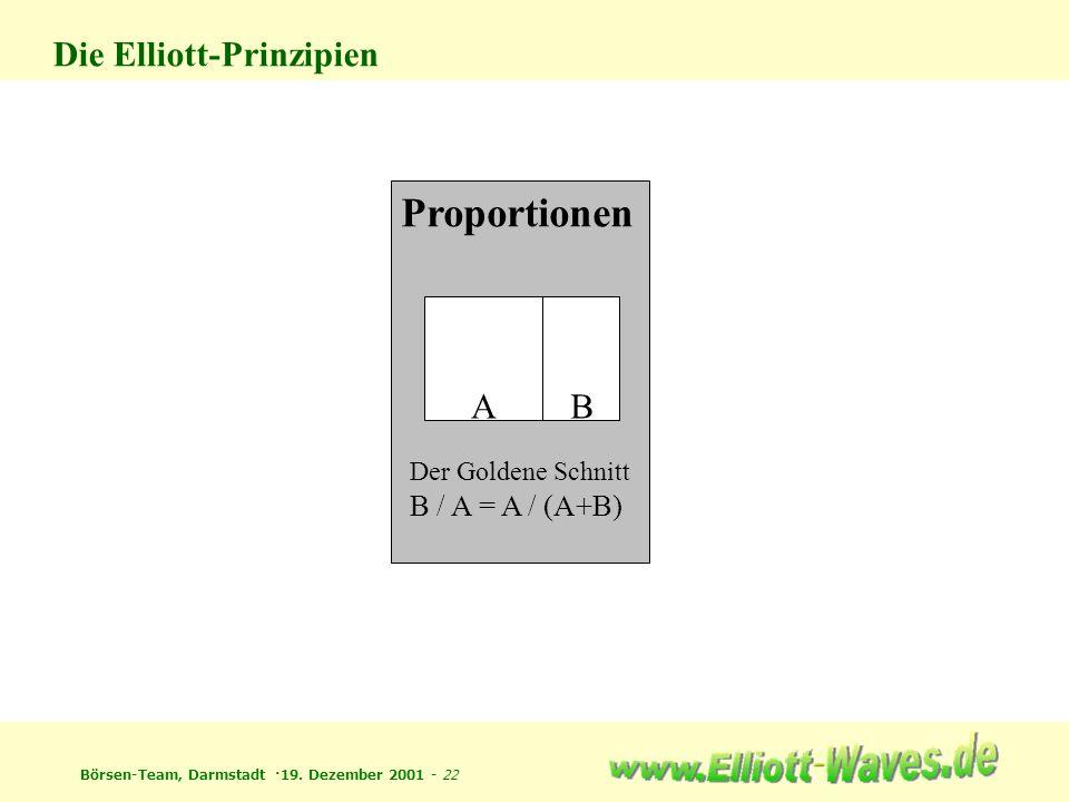 Börsen-Team, Darmstadt ·19. Dezember 2001 - 22 Proportionen AB Der Goldene Schnitt B / A = A / (A+B) Die Elliott-Prinzipien