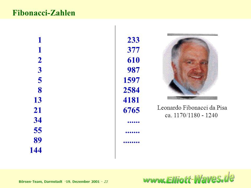 Börsen-Team, Darmstadt ·19. Dezember 2001 - 23 Fibonacci-Zahlen 1 2 3 5 8 13 21 34 55 89 144 233 377 610 987 1597 2584 4181 6765.....................