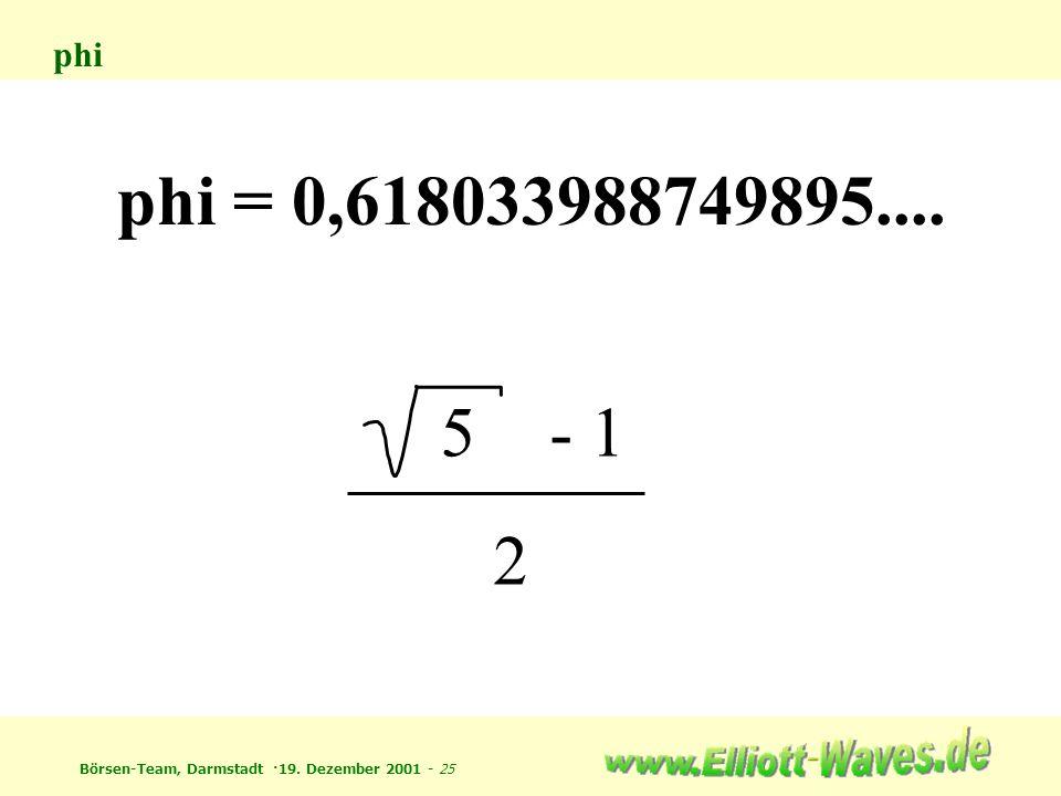 Börsen-Team, Darmstadt ·19. Dezember 2001 - 25 phi phi = 0,618033988749895.... 5- 1 2