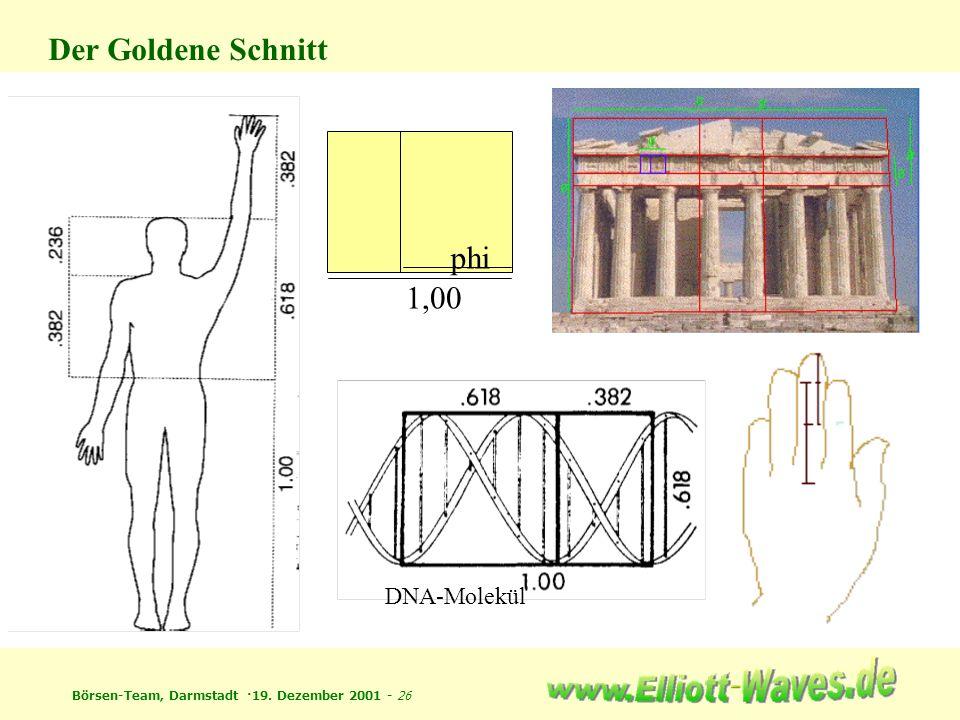 Börsen-Team, Darmstadt ·19. Dezember 2001 - 26 Der Goldene Schnitt 1,00 phi DNA-Molekül