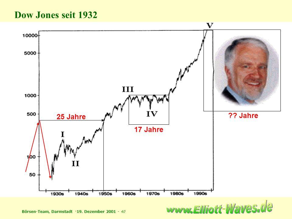 Börsen-Team, Darmstadt ·19. Dezember 2001 - 40 Dow Jones seit 1932 25 Jahre 17 Jahre ?? Jahre