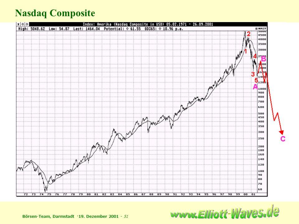 Börsen-Team, Darmstadt ·19. Dezember 2001 - 51 Nasdaq Composite