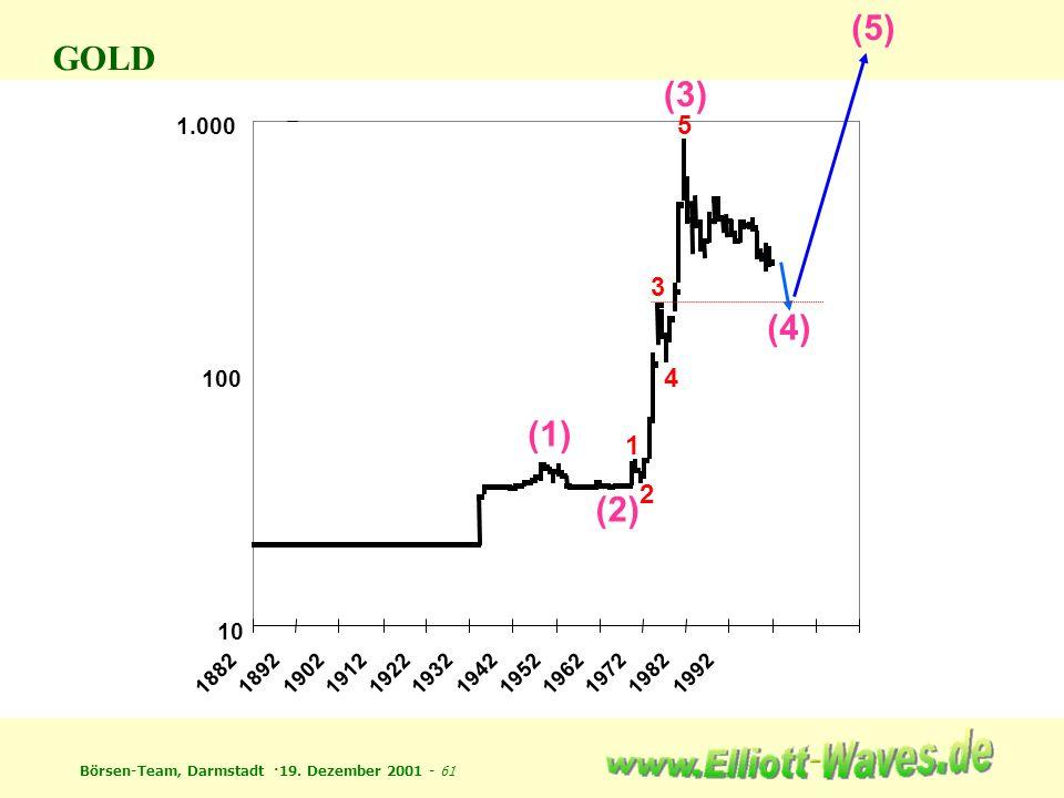 Börsen-Team, Darmstadt ·19. Dezember 2001 - 61 GOLD (1) (2) (3) (4) (5) 1 2 3 4 5