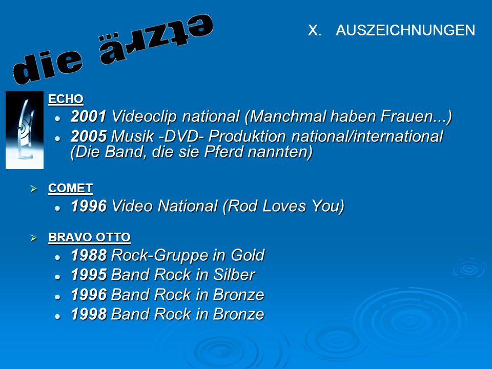 Manuel Müller, Florian Lohr Klasse 9 Hauptschule Diepoldshofen Auszeichnungen ECHO ECHO 2001 Videoclip national (Manchmal haben Frauen...) 2001 Videoc