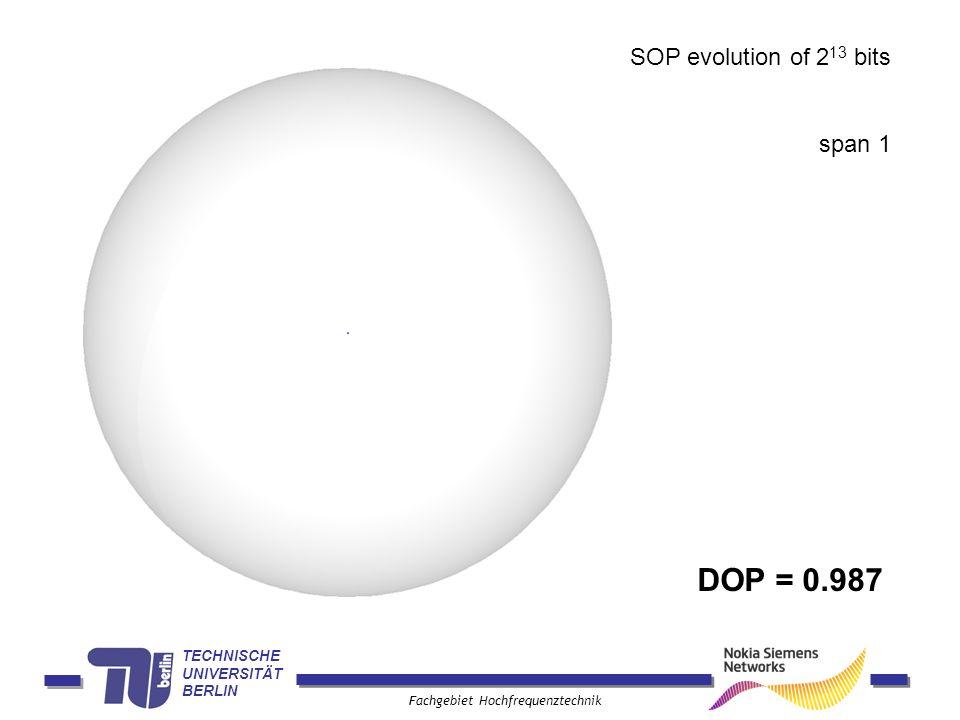 TECHNISCHE UNIVERSITÄT BERLIN Fachgebiet Hochfrequenztechnik SOP evolution of 2 13 bits span 1 DOP = 0.987