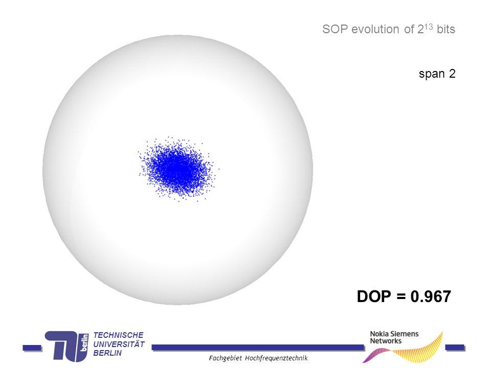 TECHNISCHE UNIVERSITÄT BERLIN Fachgebiet Hochfrequenztechnik SOP evolution of 2 13 bits span 2 DOP = 0.967