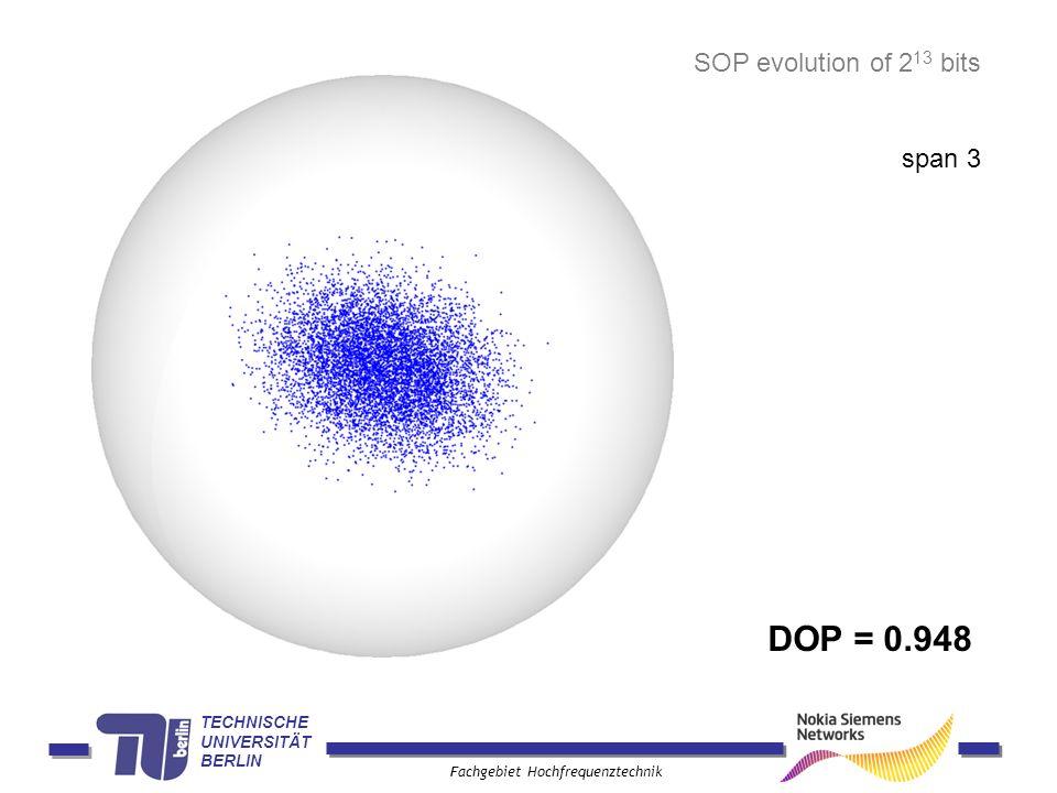 TECHNISCHE UNIVERSITÄT BERLIN Fachgebiet Hochfrequenztechnik SOP evolution of 2 13 bits span 3 DOP = 0.948