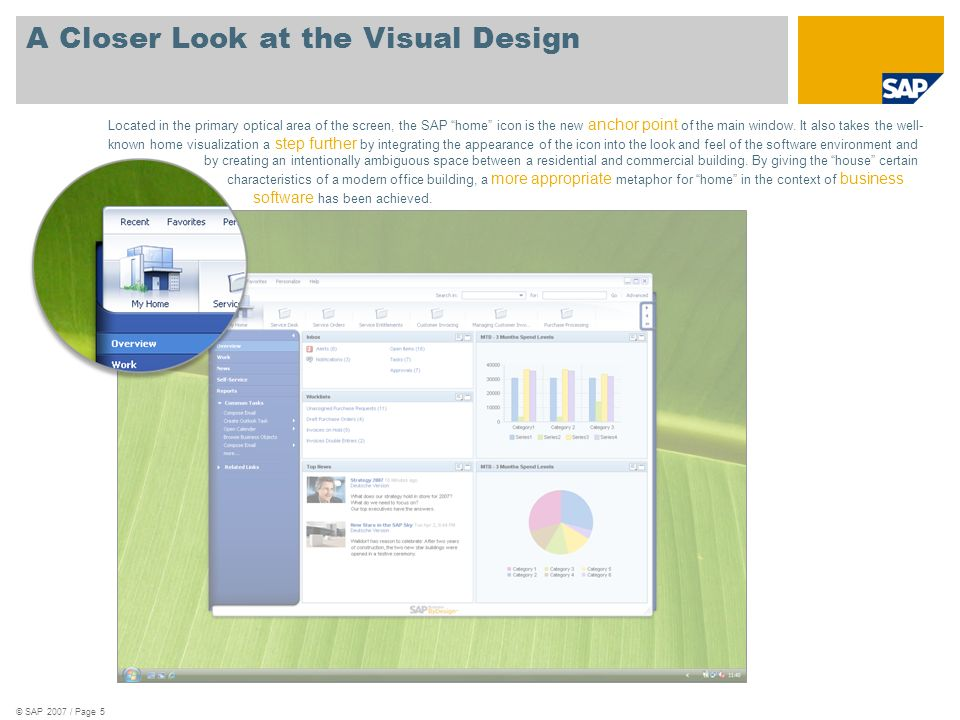 © SAP 2007 / Page 5 A Closer Look at the Visual Design Located in the primary optical area of the screen, the SAP home icon is the new anchor point of