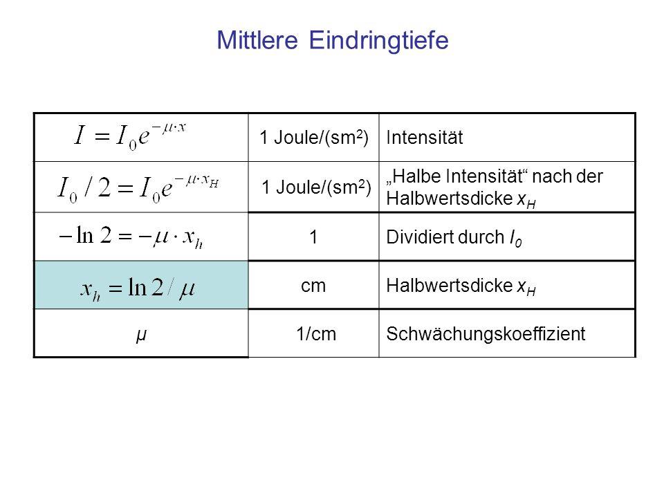 Mittlere Eindringtiefe 1 Joule/(sm 2 )Intensität 1 Joule/(sm 2 ) Halbe Intensität nach der Halbwertsdicke x H 1Dividiert durch I 0 cmHalbwertsdicke x H μ 1/cmSchwächungskoeffizient