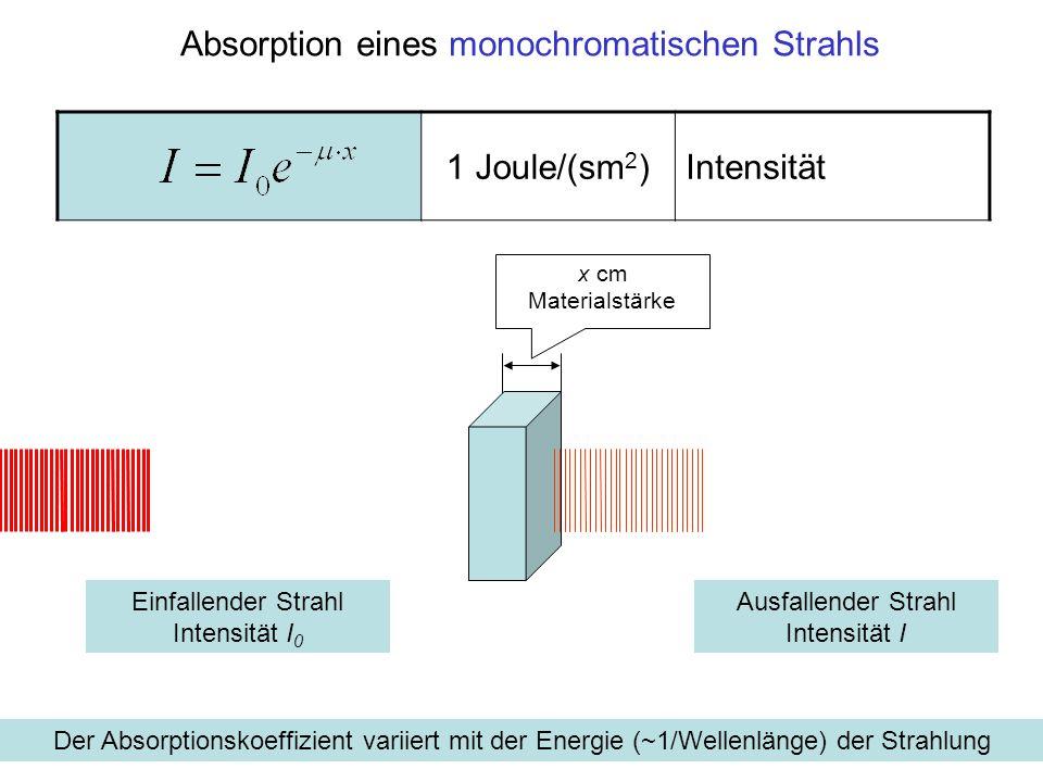 Blei: Mittlere Eindringtiefe als Funktion der Energie Blei mit 3 mm Stärke schirmt Röntgenstrahlung bis zur Energie 150 keV ab Betrieb mit 120 kV 1/10 mm