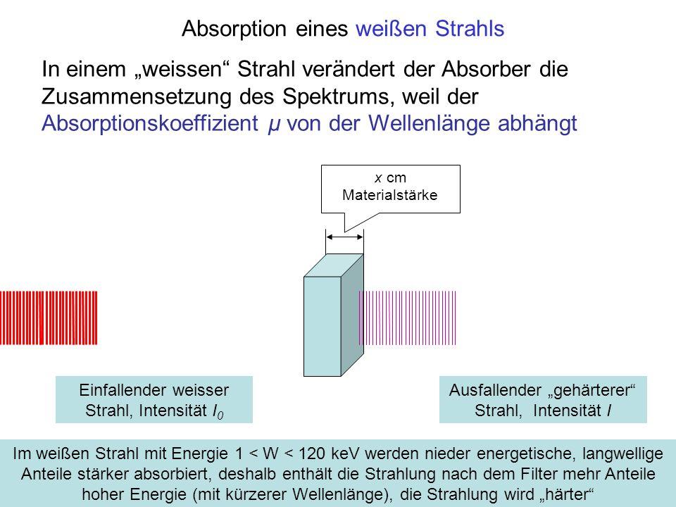 Absorption eines weißen Strahls x cm Materialstärke Einfallender weisser Strahl, Intensität I 0 Ausfallender gehärterer Strahl, Intensität I In einem weissen Strahl verändert der Absorber die Zusammensetzung des Spektrums, weil der Absorptionskoeffizient μ von der Wellenlänge abhängt Im weißen Strahl mit Energie 1 < W < 120 keV werden nieder energetische, langwellige Anteile stärker absorbiert, deshalb enthält die Strahlung nach dem Filter mehr Anteile hoher Energie (mit kürzerer Wellenlänge), die Strahlung wird härter