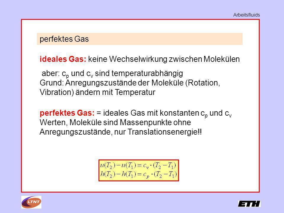 Arbeitsfluids perfektes Gas ideales Gas: keine Wechselwirkung zwischen Molekülen aber: c p und c v sind temperaturabhängig Grund: Anregungszustände de