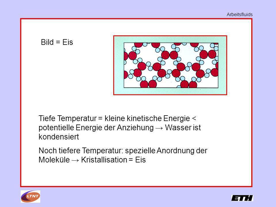 Arbeitsfluids Tiefe Temperatur = kleine kinetische Energie < potentielle Energie der Anziehung Wasser ist kondensiert Noch tiefere Temperatur: speziel