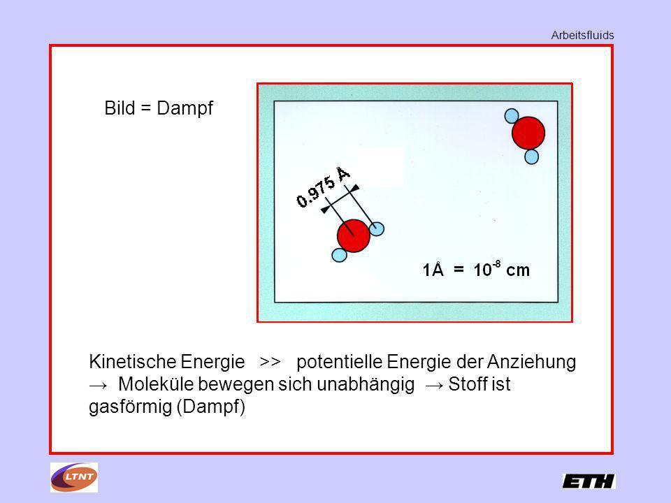 Arbeitsfluids Bild = Dampf Kinetische Energie >> potentielle Energie der Anziehung Moleküle bewegen sich unabhängig Stoff ist gasförmig (Dampf)