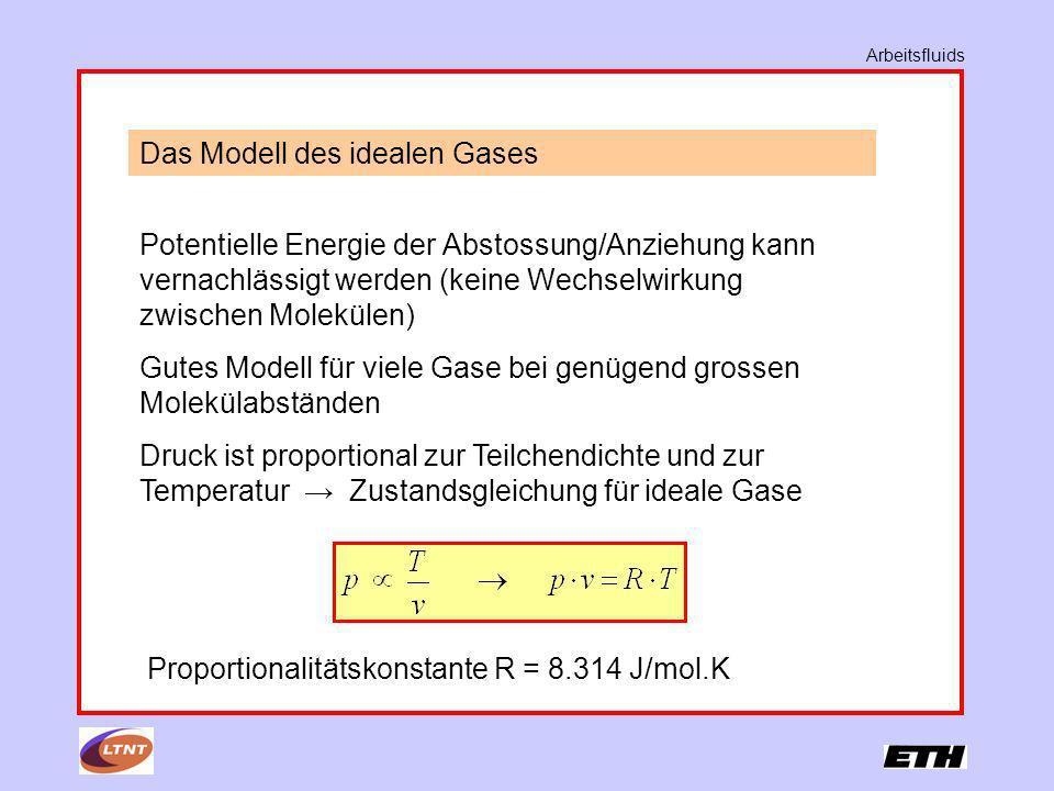 Arbeitsfluids Das Modell des idealen Gases Potentielle Energie der Abstossung/Anziehung kann vernachlässigt werden (keine Wechselwirkung zwischen Mole