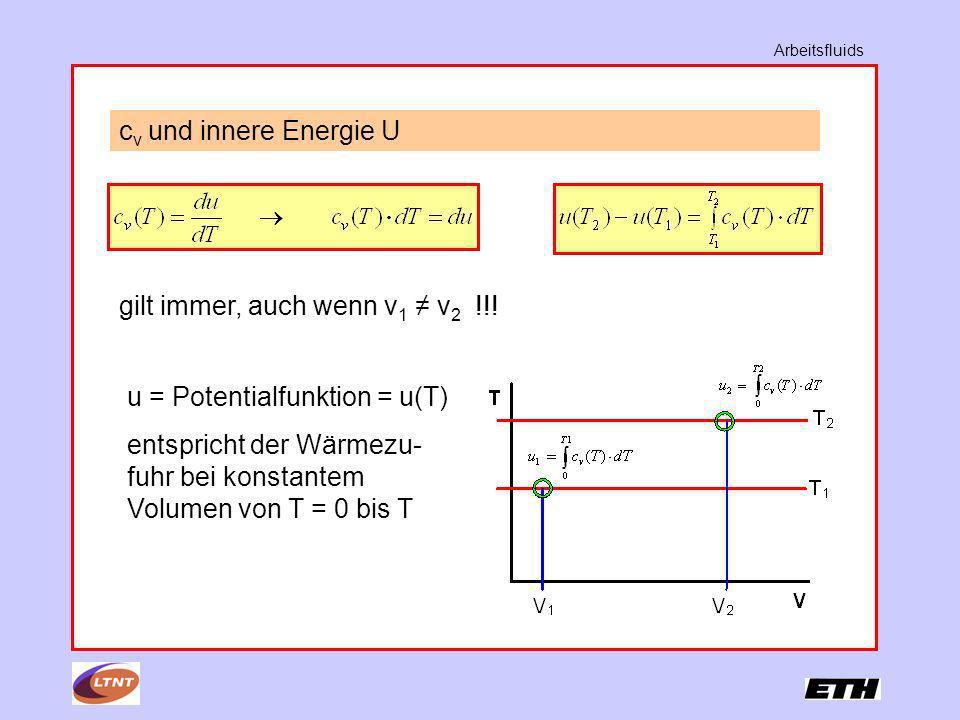 Arbeitsfluids c v und innere Energie U gilt immer, auch wenn v 1 v 2 !!! u = Potentialfunktion = u(T) entspricht der Wärmezu- fuhr bei konstantem Volu