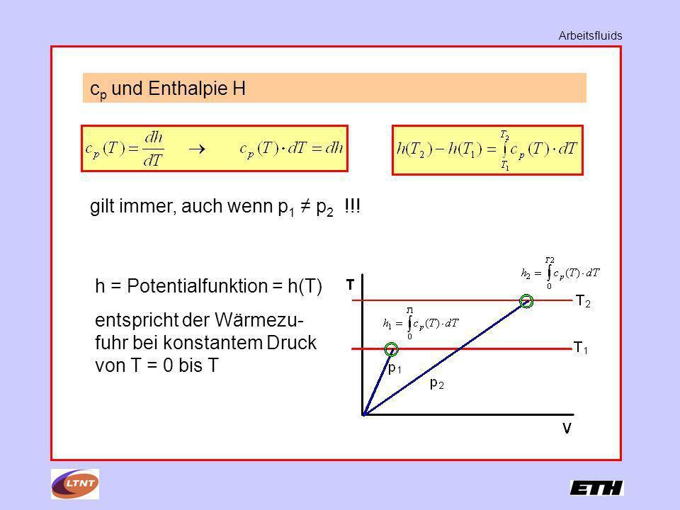 Arbeitsfluids c p und Enthalpie H gilt immer, auch wenn p 1 p 2 !!! h = Potentialfunktion = h(T) entspricht der Wärmezu- fuhr bei konstantem Druck von