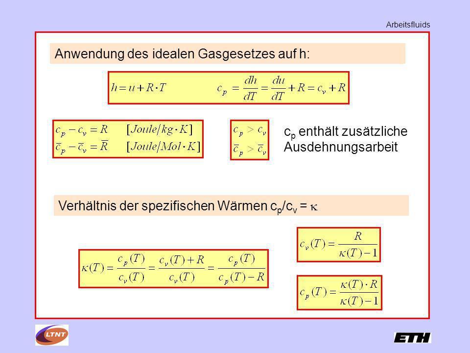 Arbeitsfluids u und h sind Potentialfunktionen, nur Differenzen definiert für Tabellen: Absolutwerte Bezugspunkt notwendig Anwendung von Mittelwerten für c v und c p (sinnvoll bei kleineren Temperaturdifferenzen) Definition der Mittelwerte