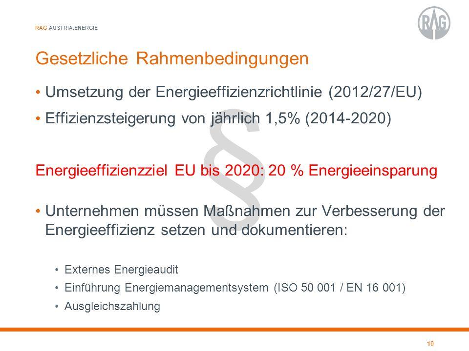RAG.AUSTRIA.ENERGIE § Gesetzliche Rahmenbedingungen Umsetzung der Energieeffizienzrichtlinie (2012/27/EU) Effizienzsteigerung von jährlich 1,5% (2014-