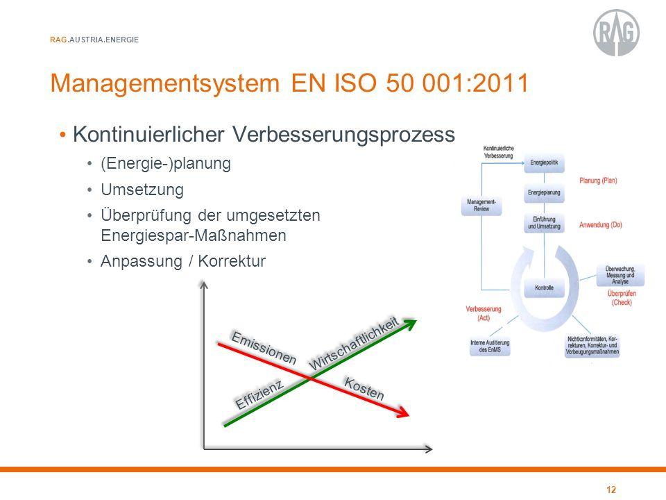 RAG.AUSTRIA.ENERGIE Managementsystem EN ISO 50 001:2011 Kontinuierlicher Verbesserungsprozess (Energie-)planung Umsetzung Überprüfung der umgesetzten