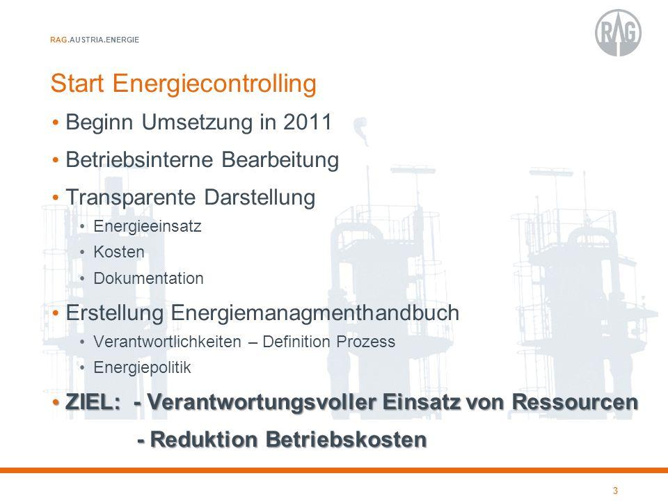 RAG.AUSTRIA.ENERGIE Start Energiecontrolling Beginn Umsetzung in 2011 Betriebsinterne Bearbeitung Transparente Darstellung Energieeinsatz Kosten Dokum