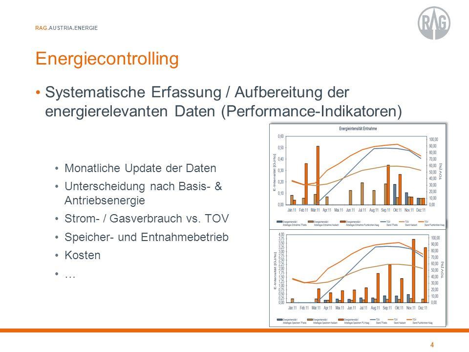 RAG.AUSTRIA.ENERGIE Energiecontrolling Systematische Erfassung / Aufbereitung der energierelevanten Daten (Performance-Indikatoren) Monatliche Update