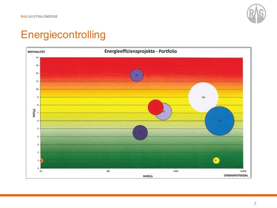 RAG.AUSTRIA.ENERGIE Energiecontrolling 7