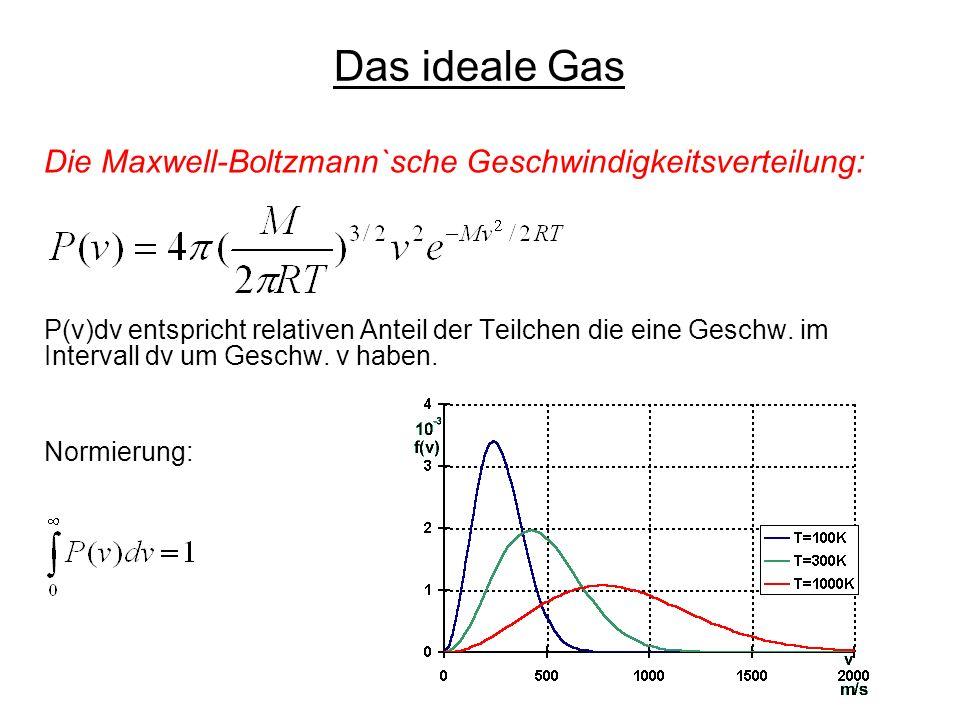 Das ideale Gas Die Maxwell-Boltzmann`sche Geschwindigkeitsverteilung: P(v)dv entspricht relativen Anteil der Teilchen die eine Geschw. im Intervall dv