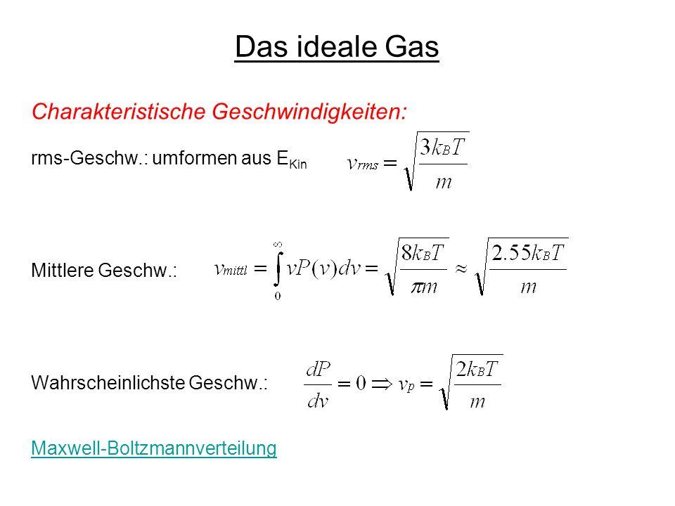 Das ideale Gas Charakteristische Geschwindigkeiten: rms-Geschw.: umformen aus E Kin Mittlere Geschw.: Wahrscheinlichste Geschw.: Maxwell-Boltzmannvert