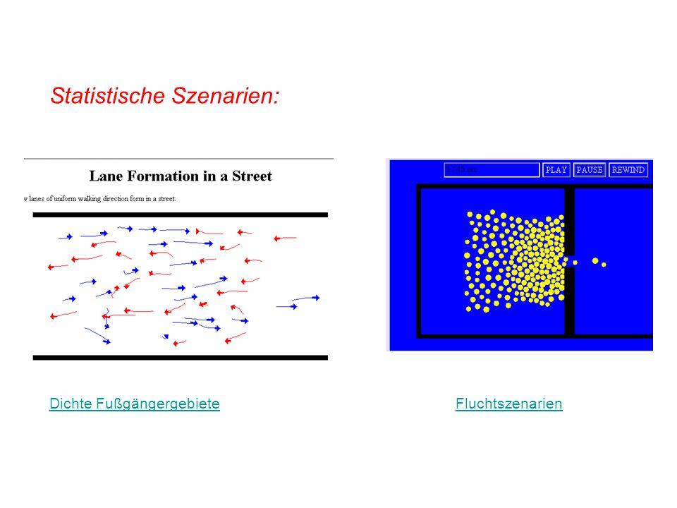 Statistische Szenarien: Dichte FußgängergebieteFluchtszenarien