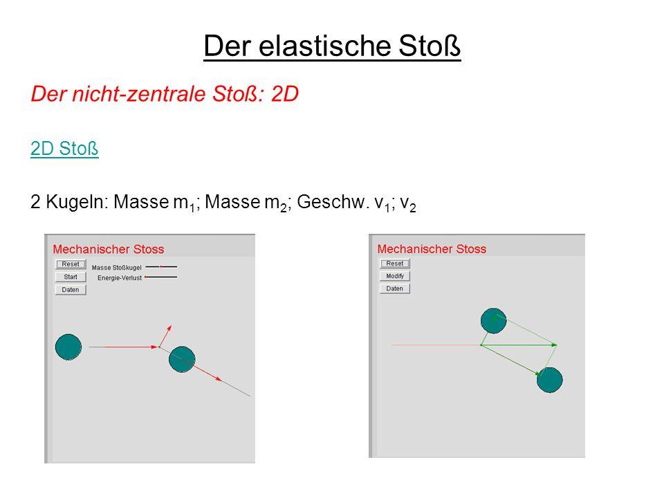 Der elastische Stoß Der nicht-zentrale Stoß: 2D 2D Stoß 2 Kugeln: Masse m 1 ; Masse m 2 ; Geschw. v 1 ; v 2