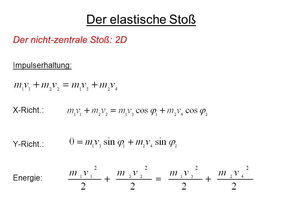 Der elastische Stoß Der nicht-zentrale Stoß: 2D Impulserhaltung: X-Richt.: Y-Richt.: Energie: