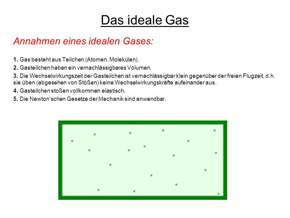 Das ideale Gas Annahmen eines idealen Gases: 1. Gas besteht aus Teilchen (Atomen, Molekülen). 2. Gasteilchen haben ein vernachlässigbares Volumen. 3.
