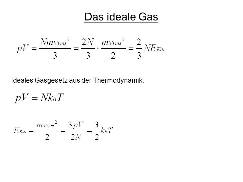 Das ideale Gas Ideales Gasgesetz aus der Thermodynamik: