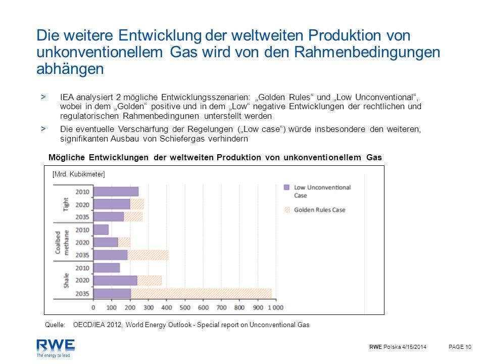 RWE Polska 4/15/2014PAGE 10 Die weitere Entwicklung der weltweiten Produktion von unkonventionellem Gas wird von den Rahmenbedingungen abhängen >IEA a