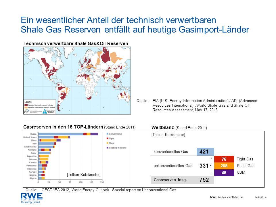 RWE Polska 4/15/2014PAGE 4 Ein wesentlicher Anteil der technisch verwertbaren Shale Gas Reserven entfällt auf heutige Gasimport-Länder Quelle:EIA (U.S