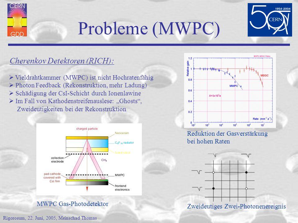 Probleme (MWPC) Cherenkov Detektoren (RICH): Vieldrahtkammer (MWPC) ist nicht Hochratenfähig Photon Feedback (Rekonstruktion, mehr Ladung) Schädigung der CsI-Schicht durch Ionenlawine Im Fall von Kathodenstreifenauslese: Ghosts, Zweideutigkeiten bei der Rekonstruktion Reduktion der Gasverstärkung bei hohen Raten Zweideutiges Zwei-Photonenereignis MWPC Gas-Photodetektor Rigorosum, 22.