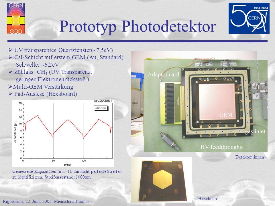 Prototyp Photodetektor Gemessene Kapazitäten (n:n+1), um nicht perfekte Streifen zu identifizieren.