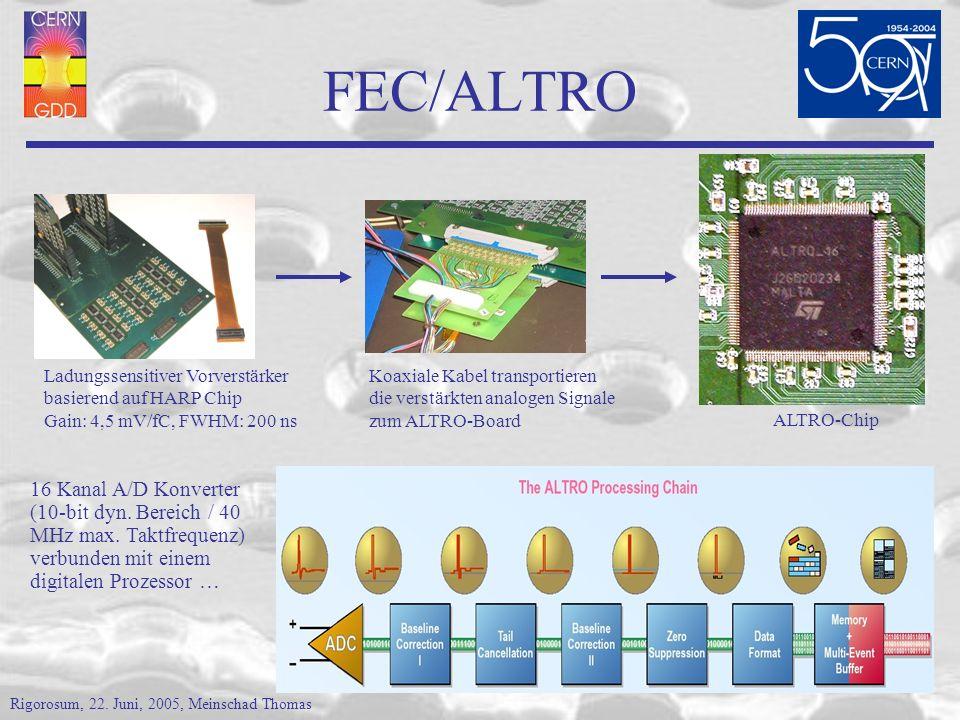 FEC/ALTRO Ladungssensitiver Vorverstärker basierend auf HARP Chip Gain: 4,5 mV/fC, FWHM: 200 ns Koaxiale Kabel transportieren die verstärkten analogen Signale zum ALTRO-Board ALTRO-Chip 16 Kanal A/D Konverter (10-bit dyn.