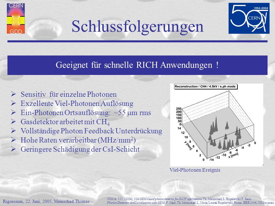 Schlussfolgerungen Sensitiv für einzelne Photonen Exzellente Viel-Photonen Auflösung Ein-Photonen Ortsauflösung: ~55 m rms Gasdetektor arbeitet mit CH 4 Vollständige Photon Feedback Unterdrückung Hohe Raten verarbeitbar (MHz/mm 2 ) Geringere Schädigung der CsI-Schicht Geeignet für schnelle RICH Anwendungen .